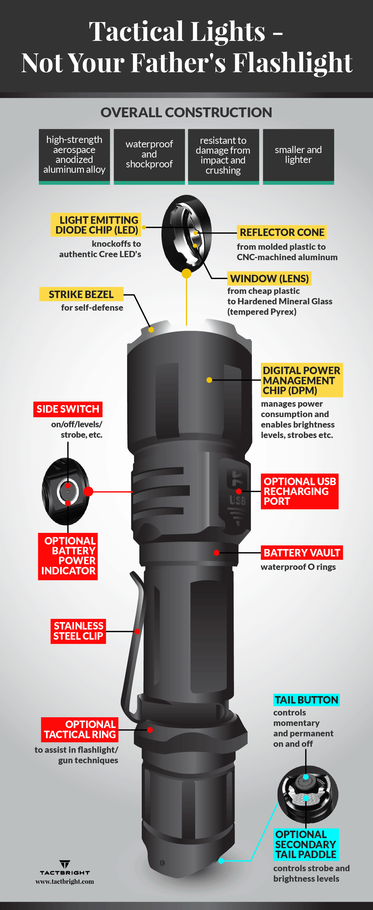 tactical flashlight construction